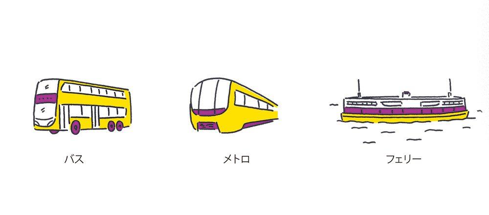 ブックマーク必須!【香港の乗り物ガイド】交通手段と利用方法を分かりやすくご紹介!