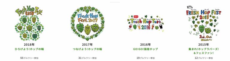 Fresh Hop Fest 2019 スプリングバレーブルワリー東京