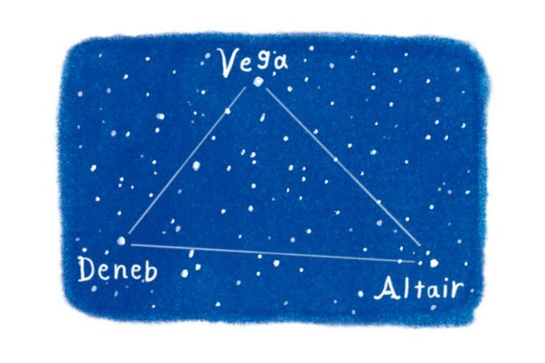 夏の大三角