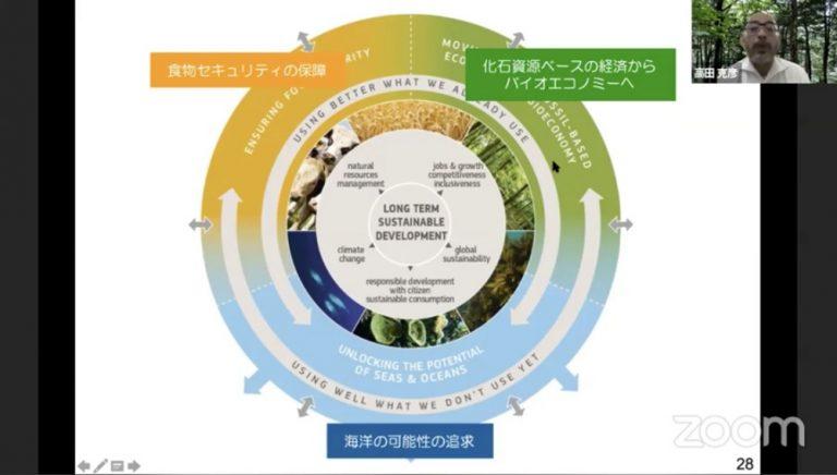 SDGs 品田さん