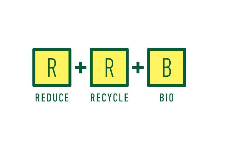 軽量化し、使用する原料を減らすリデュース、ペットボトルからペットボトルへ100%循環させるリサイクルに加え、新しく使用する原料を植物由来にすることを目指すバイオの3要素が〈サントリー〉独自のアイデア。