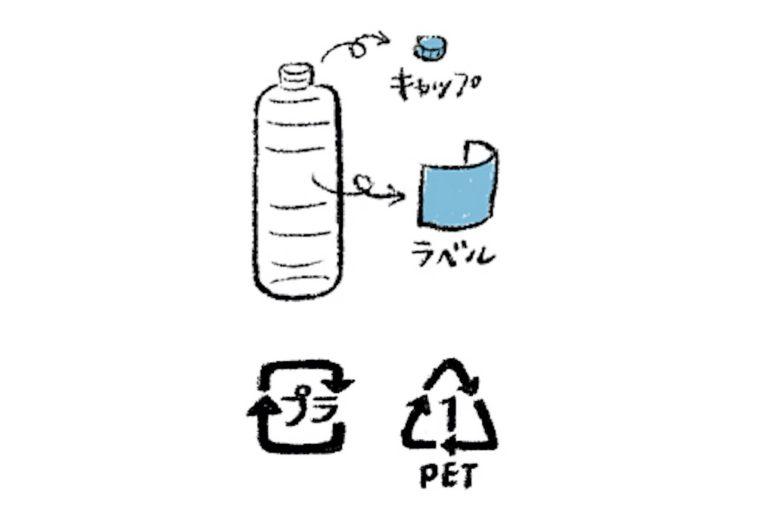 STEP #1:PET素材ではないキャップとラベルは外す。今は取り外しやすいロールラベルが主流。
