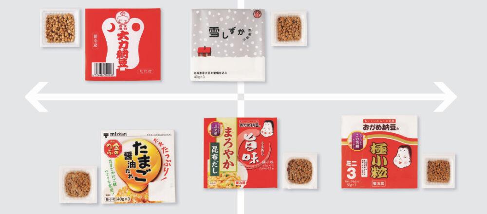 人気の納豆ブランド9品を徹底比較!個性豊かな食材だからこそ、違いを楽しんで。