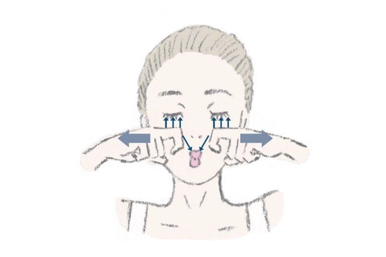 人差し指の側面で頰骨を引っ張り、目を閉じる・開けるを繰り返す。マスクで目立つ、目の下のシワにアイロンがけするイメージ。