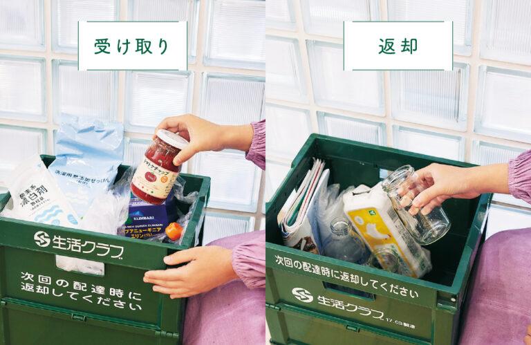 1993年からスタートした「グリーンシステム」200㎖から900㎖まであるリユースびんは使い終わったらキャップとラベルをはがし、水洗いして回収へ。生産者のもとへ戻り、再び使用される仕組みに。最近では、牛乳キャップやプラスチック袋の回収、リサイクルもはじまり、よりごみの削減へと動き出している。