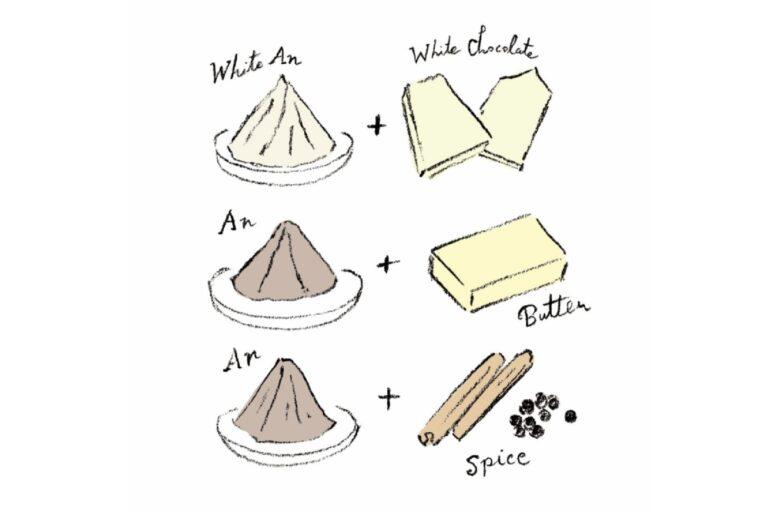 白あん×ホワイトチョコの相性もとても良く、これから和菓子界をにぎわせるのでは!(安原伶香)/和洋折衷の王道、あんバターは誰もが通るスタンダードに。健康需要も満たしてくれる!(にしいあんこ)